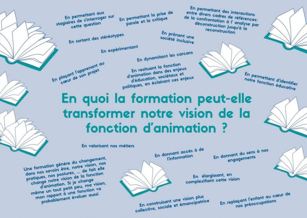 Vision De La Fonction D'animation